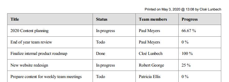 List print example