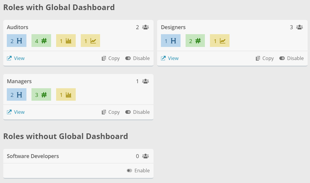 Global Dashboards
