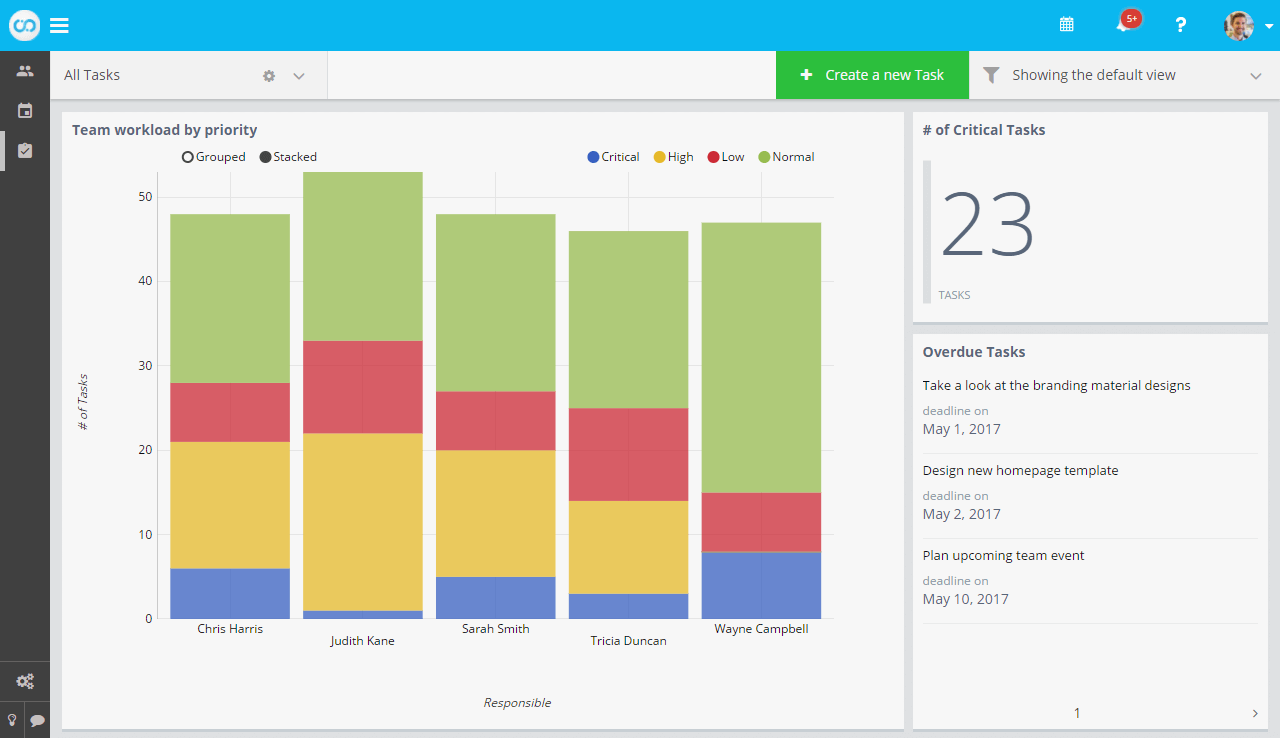 Fusioo: Stop Drowning in Business Apps and Spreadsheets