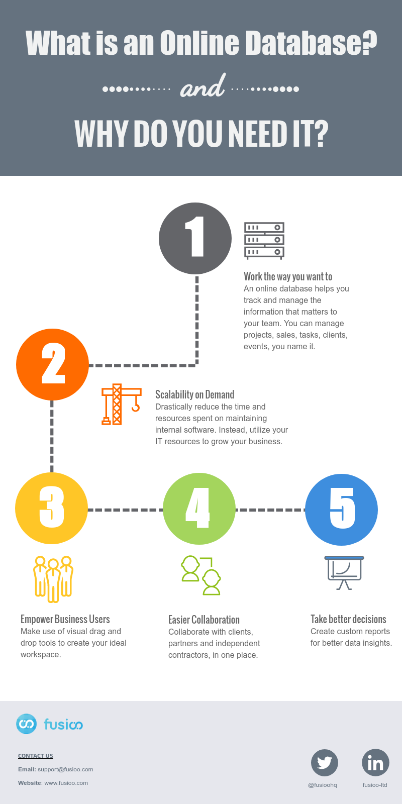 Why do you need a simple online database - infographic