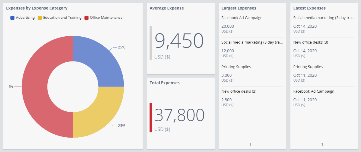 Expenses Template